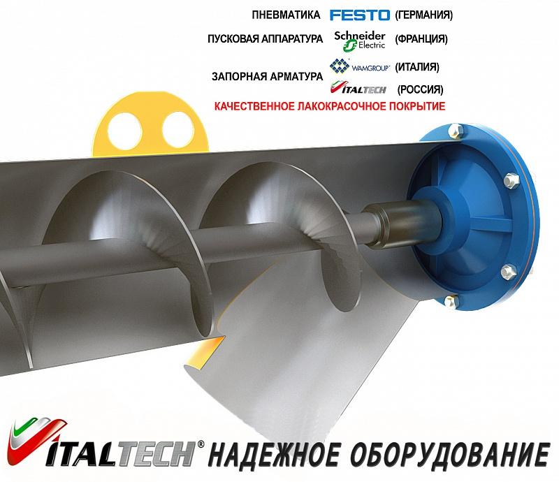 Шнековый транспортер принцип действия элеватор г петровск